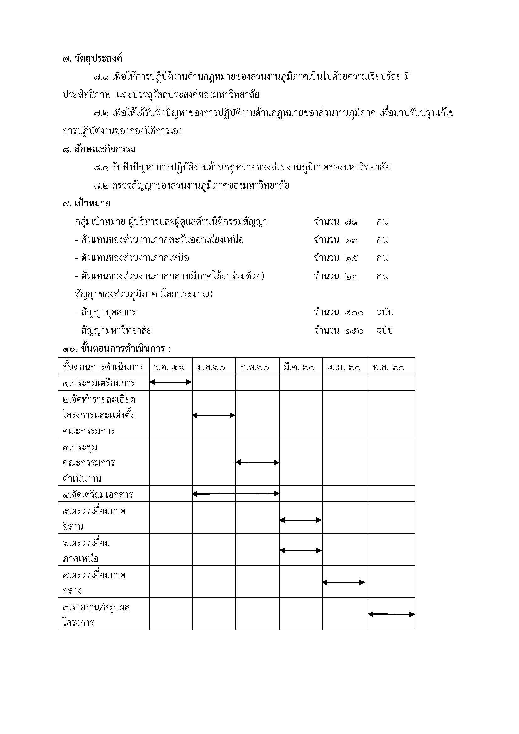 ร่างโครงการตรวจงานกองนิติการในส่วนภูมิภาค_Page_2