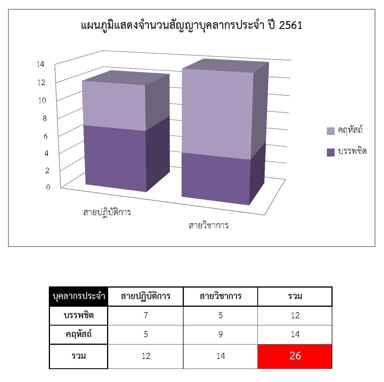 %e0%b8%9b%e0%b8%a3%e0%b8%b0%e0%b8%88%e0%b8%b3-61