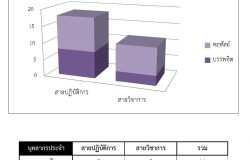 %e0%b8%9c%e0%b8%b9%e0%b9%89%e0%b9%80%e0%b8%81%e0%b8%a9%e0%b8%b5%e0%b8%a2%e0%b8%93-61