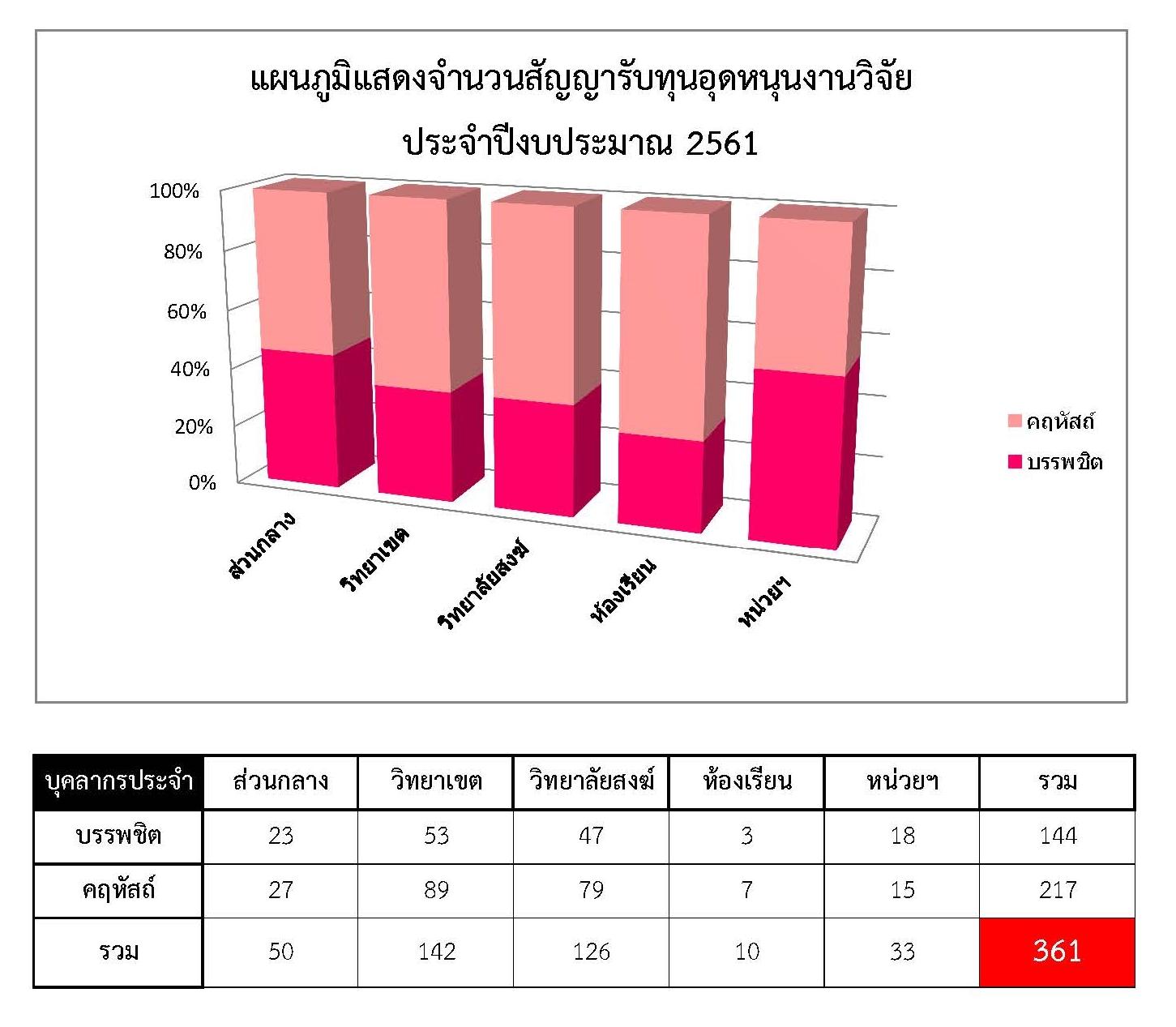 %e0%b8%aa%e0%b8%b1%e0%b8%8d%e0%b8%8d%e0%b8%b2%e0%b8%a3%e0%b8%b1%e0%b8%9a%e0%b8%97%e0%b8%b8%e0%b8%99