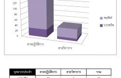 02-%e0%b8%90%e0%b8%b2%e0%b8%99%e0%b8%82%e0%b9%89%e0%b8%ad%e0%b8%a1%e0%b8%b9%e0%b8%a5-%e0%b8%aa%e0%b8%b1%e0%b8%8d%e0%b8%8d%e0%b8%b2%e0%b8%a5%e0%b8%b9%e0%b8%81%e0%b8%88%e0%b9%89%e0%b8%b2%e0%b8%87
